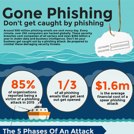 Phishing_Attack_Infographic.png