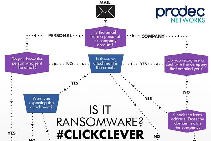 is it ransomware infographic.jpg