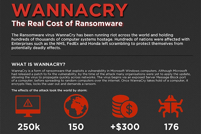the-true-cost-of-wannacry - Hubspot clickclever image.jpg